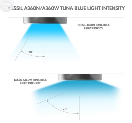 Kessil A360W-E Tuna Blue LED Aquarium Light