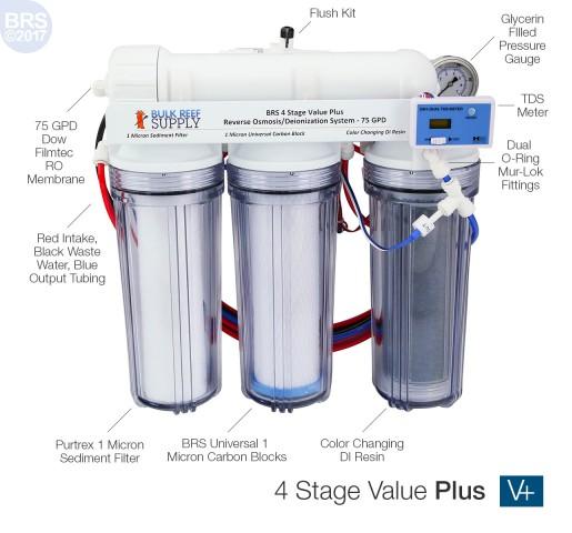 BRS 4 Stage Value Plus RO/DI System - 75GPD (RO/DI)