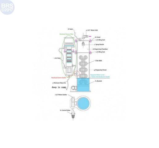 OR150 Ozone Reactor - Reef Octopus