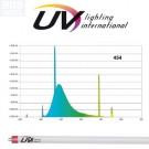 T5 UVL 454