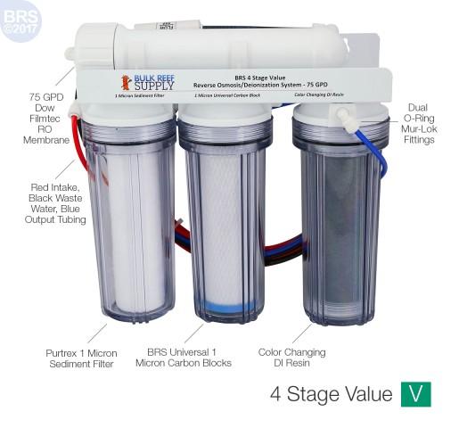 BRS 4 Stage Value RO/DI System - 75GPD (RO/DI)
