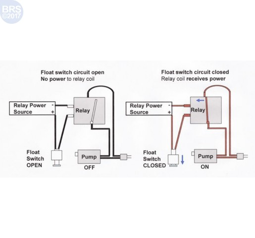 Brody float switch wiring diagram