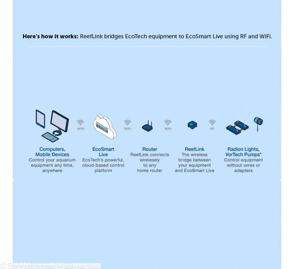 ReefLink Wireless Controller - EcoTech Marine