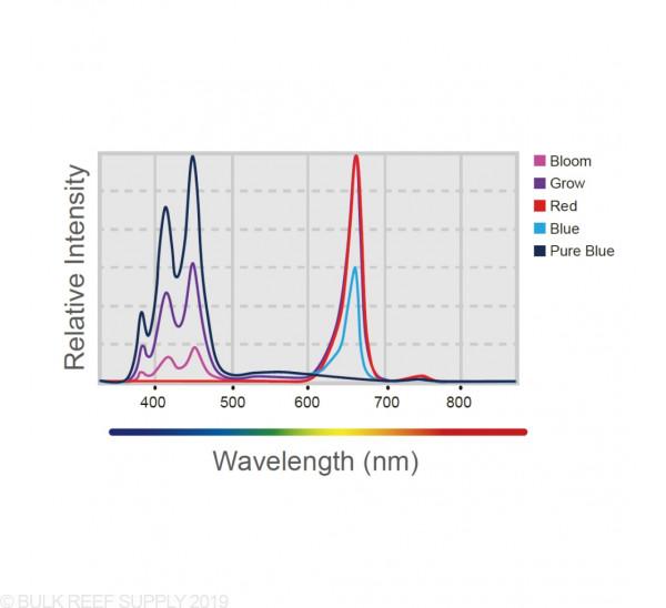 H160 Tuna Flora LED Algae Grow Light - Kessil