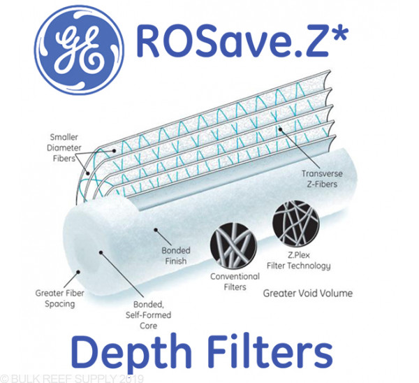 Case (40) of GE ROSAVE.Z Depth Filters - 1 Micron (RO/DI)