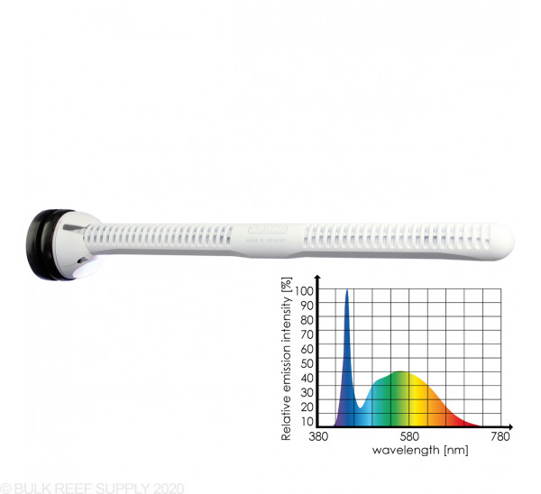 Waterproof 6500K LED Fixture 8821.00 - Tunze spectrum graph