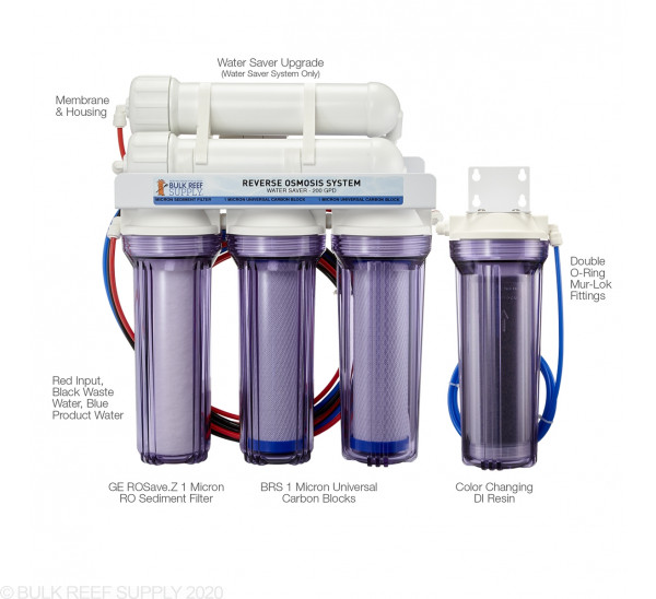 5 Stage Premium RO/DI System - Bulk Reef Supply