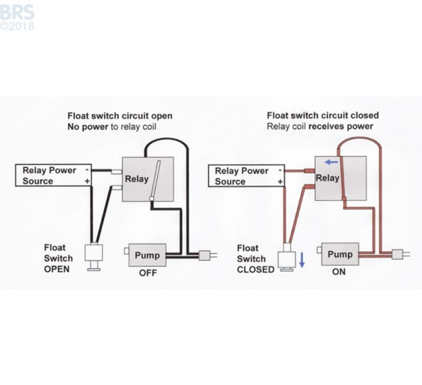 magnecraft relay wiring diagram free download \u2022 oasis dl co starter relay wiring diagram wiring diagram for float switch & sure bail float switch wiring 8 pin cube relay diagram