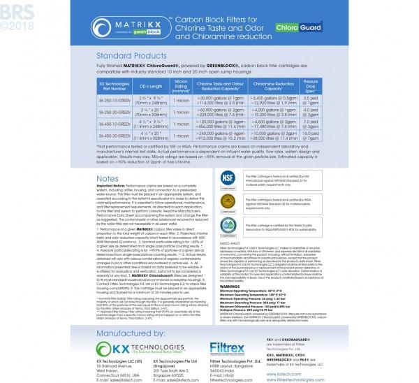 FX ChloraGuard Chlorine & Chloramine Carbon Block - Filtrex