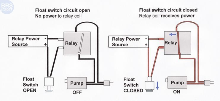 300100_usingrelays_4 float switch with splash guard vertical mount without nut septic pump float switch wiring diagram at gsmx.co
