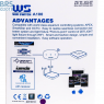 A100 Lighting Wi-Fi Controller - Zetlight (Controllers and Testing)