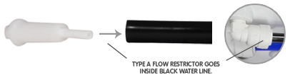 Type A Flow Restrictor